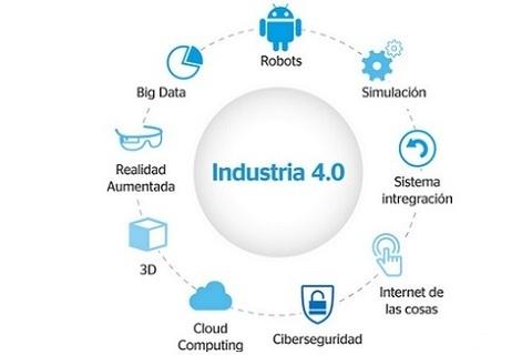 Federación de Polígonos Industriales de Asturias - AYUDAS A PROYECTOS A LA INDUSTRIA CONECTADA 4.0 - Federación de Polígonos Industriales de Asturias