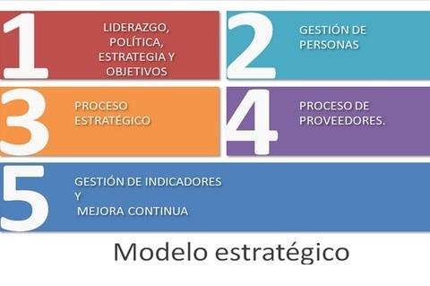 Federación de Polígonos Industriales de Asturias - I CONGRESO LEAN EN ASTURIAS - Federación de Polígonos Industriales de Asturias