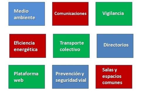 Federación de Polígonos Industriales de Asturias - Desarrollo y Gestión de Servicios Complementarios - Federación de Polígonos Industriales de Asturias